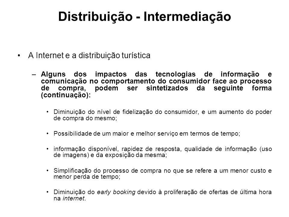 Distribuição - Intermediação