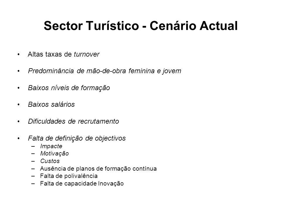 Sector Turístico - Cenário Actual