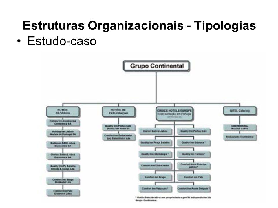 Estruturas Organizacionais - Tipologias