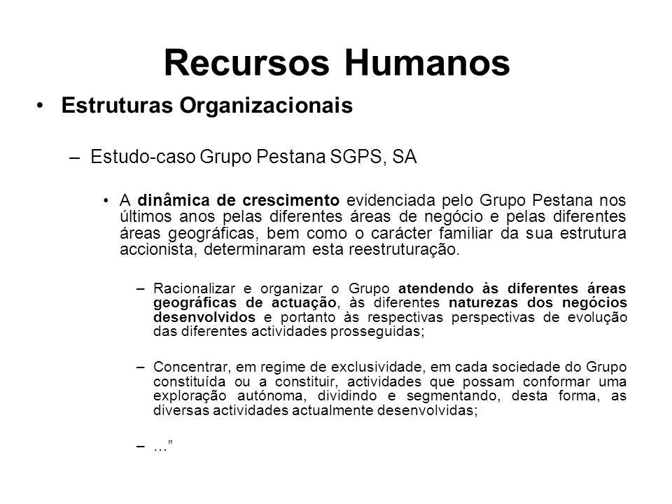 Recursos Humanos Estruturas Organizacionais