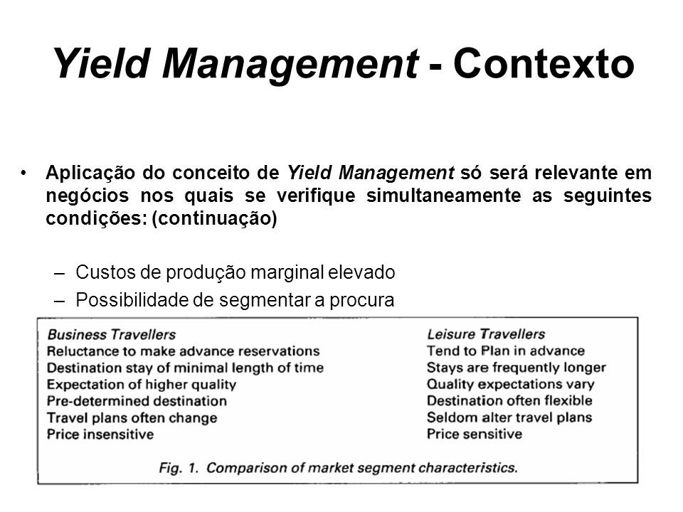 Yield Management - Contexto