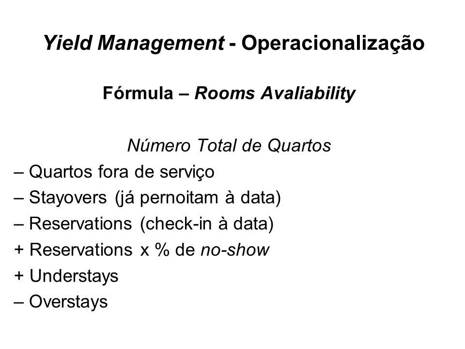 Yield Management - Operacionalização