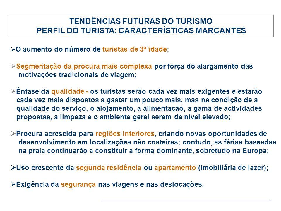 TENDÊNCIAS FUTURAS DO TURISMO