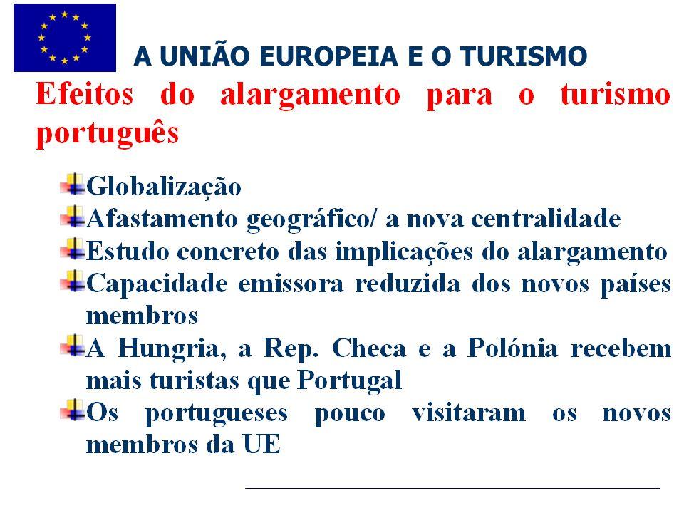 A UNIÃO EUROPEIA E O TURISMO