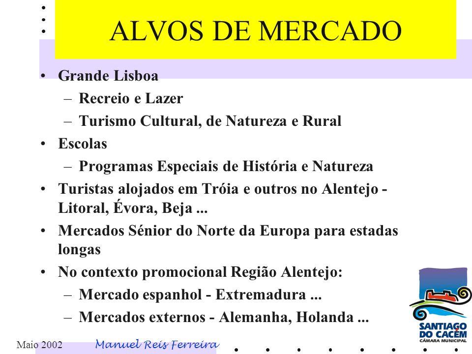 ALVOS DE MERCADO Grande Lisboa Recreio e Lazer