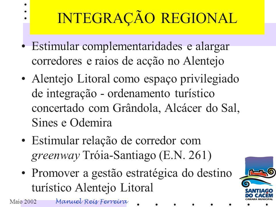 INTEGRAÇÃO REGIONAL Estimular complementaridades e alargar corredores e raios de acção no Alentejo.