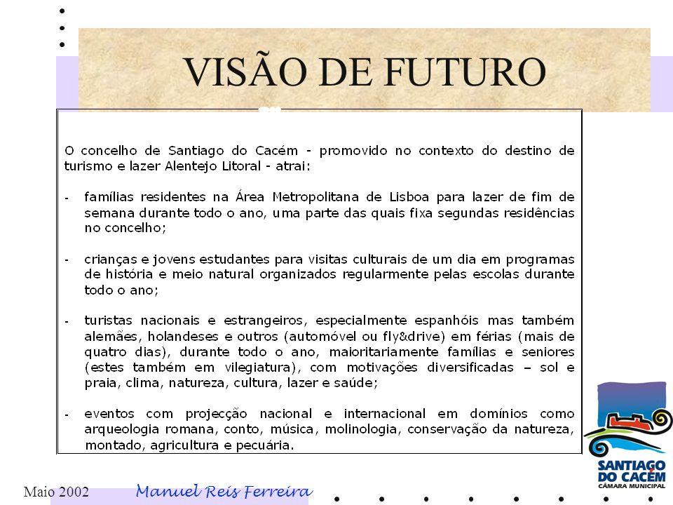 VISÃO DE FUTURO Maio 2002 Manuel Reis Ferreira