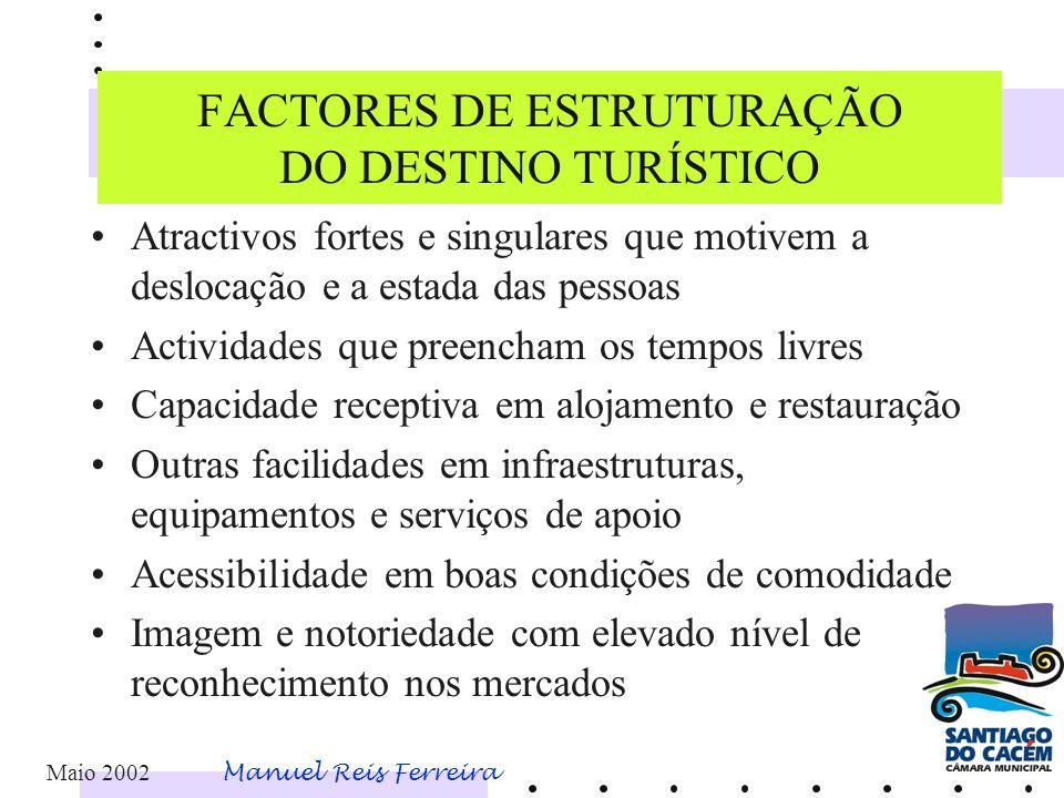 FACTORES DE ESTRUTURAÇÃO DO DESTINO TURÍSTICO
