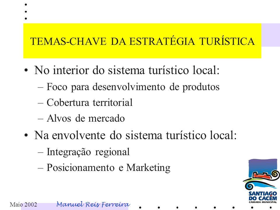 TEMAS-CHAVE DA ESTRATÉGIA TURÍSTICA