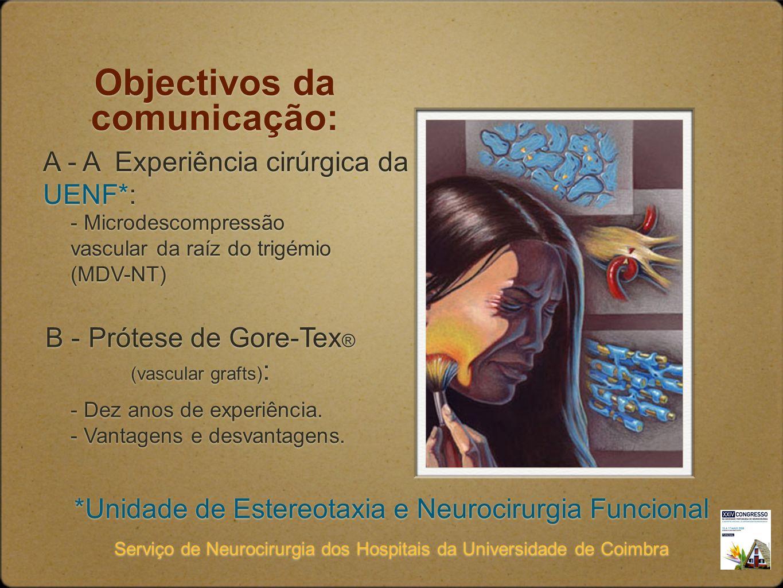 Objectivos da comunicação: