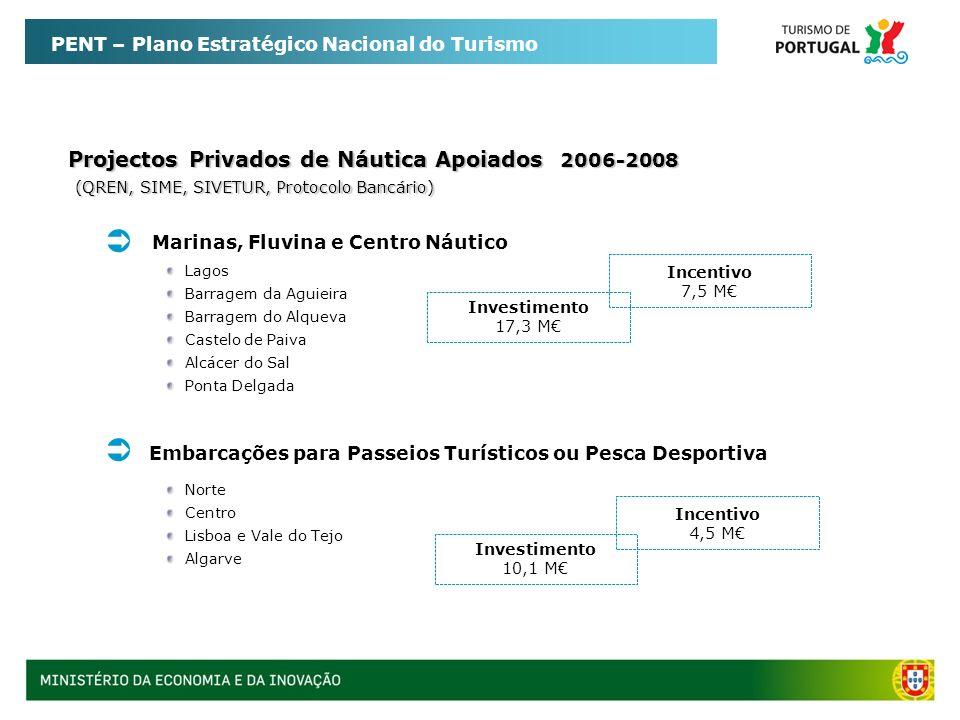   Projectos Privados de Náutica Apoiados 2006-2008