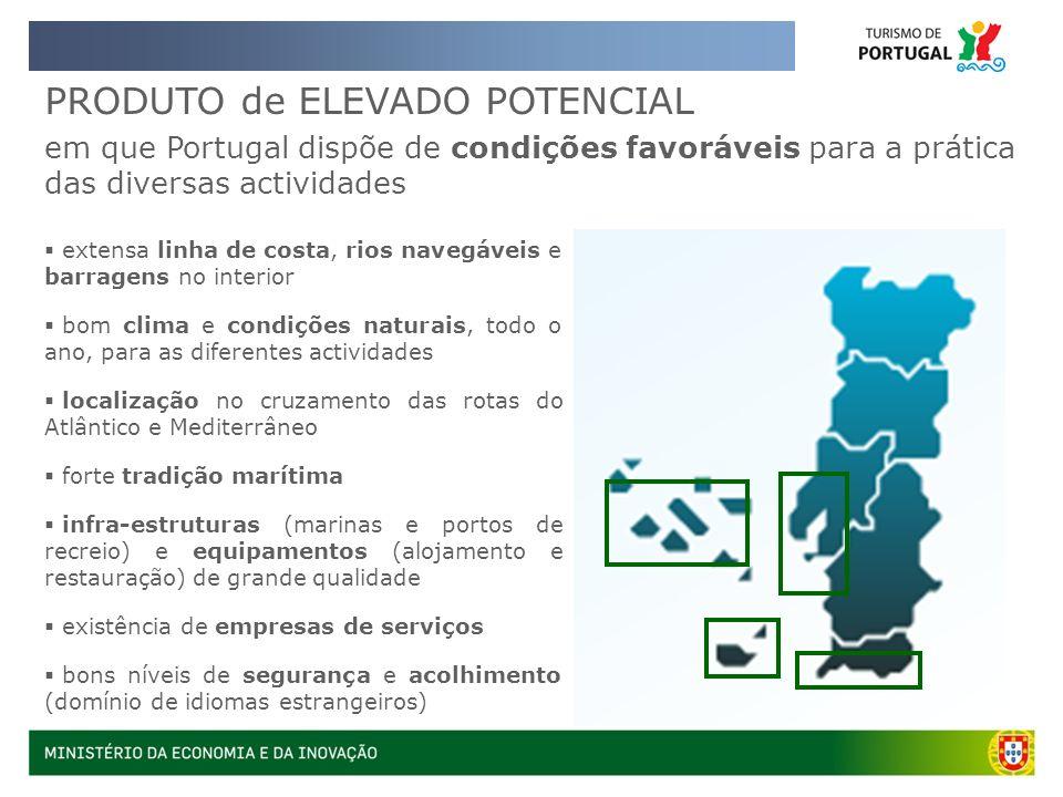 PRODUTO de ELEVADO POTENCIAL