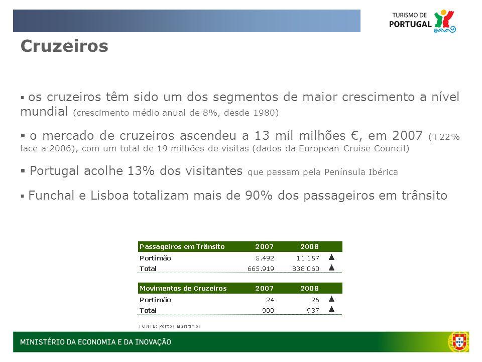 Cruzeiros os cruzeiros têm sido um dos segmentos de maior crescimento a nível mundial (crescimento médio anual de 8%, desde 1980)