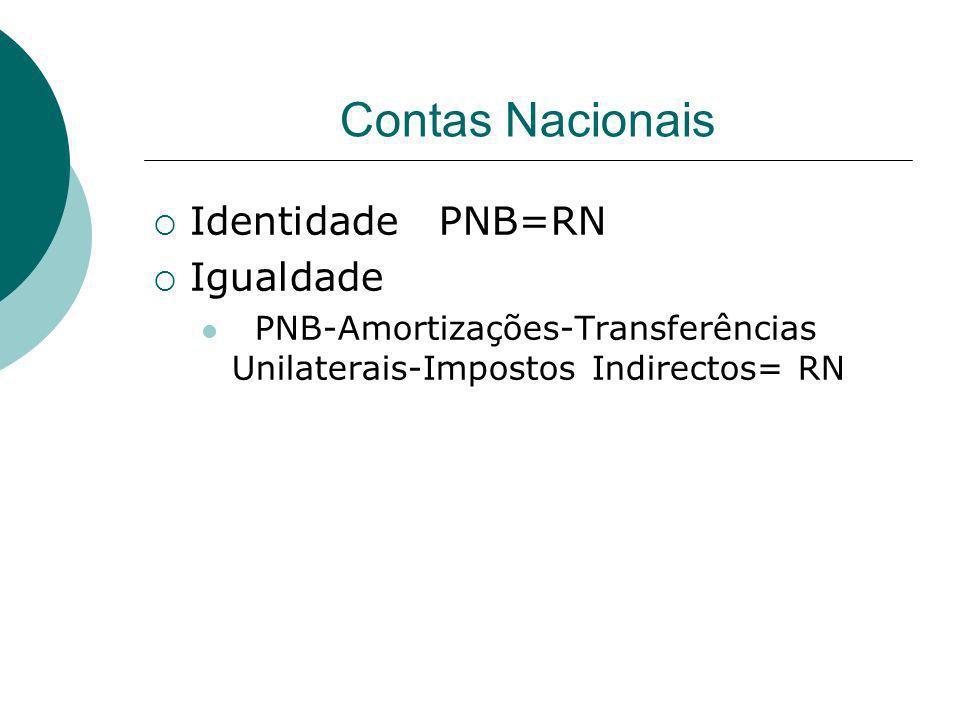 Contas Nacionais Identidade PNB=RN Igualdade