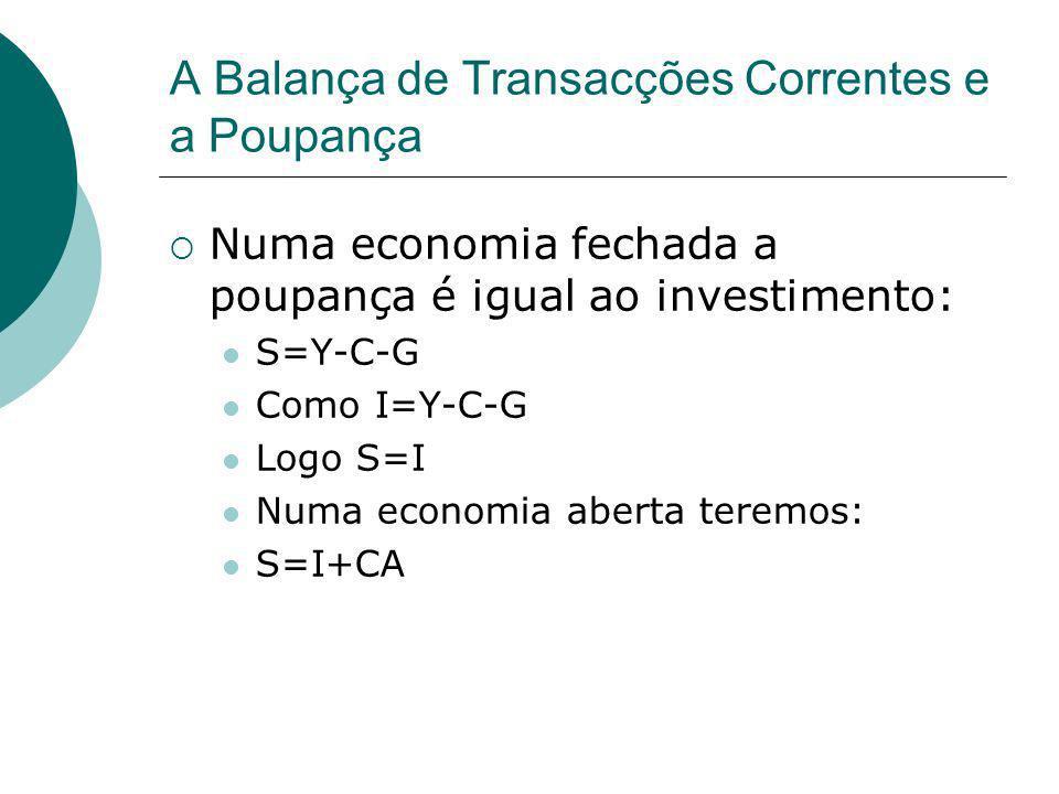 A Balança de Transacções Correntes e a Poupança