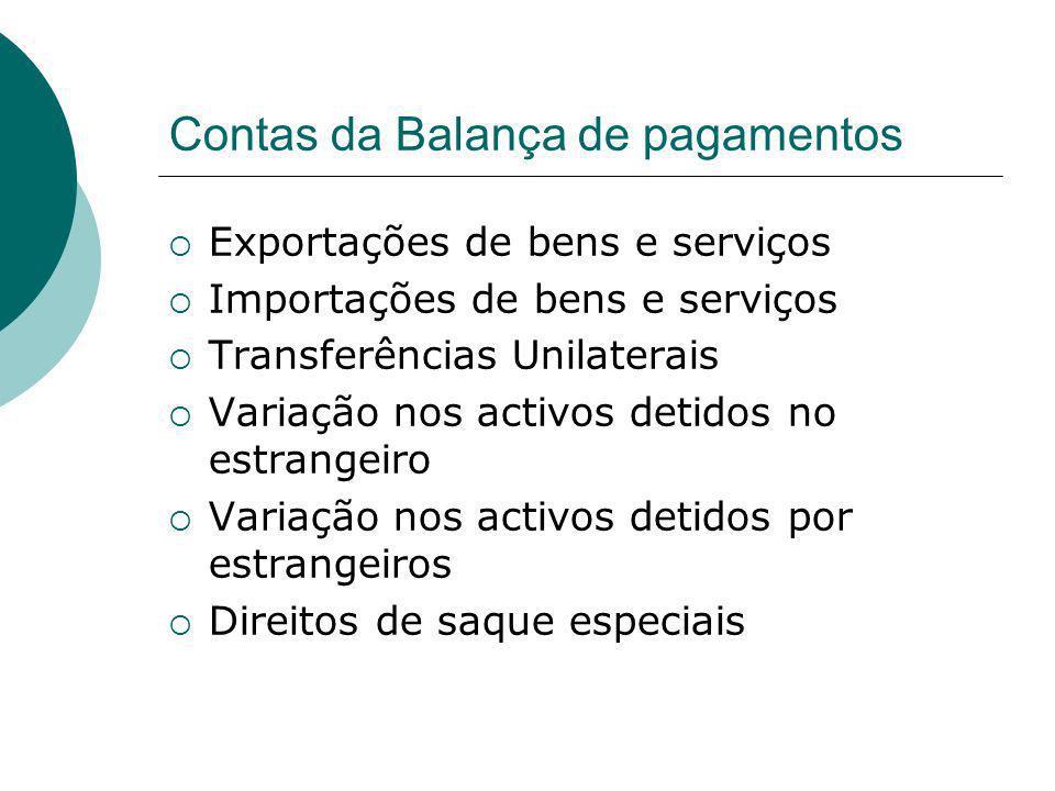 Contas da Balança de pagamentos