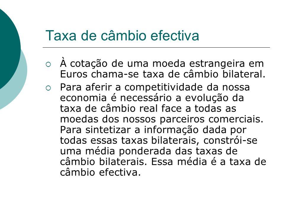 Taxa de câmbio efectiva