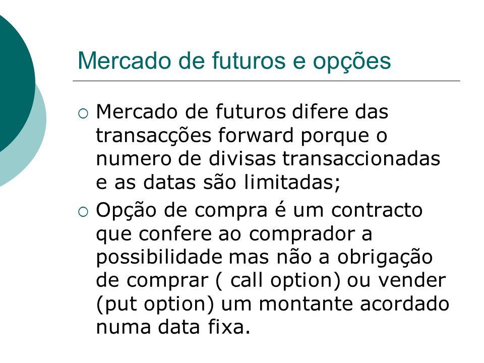 Mercado de futuros e opções