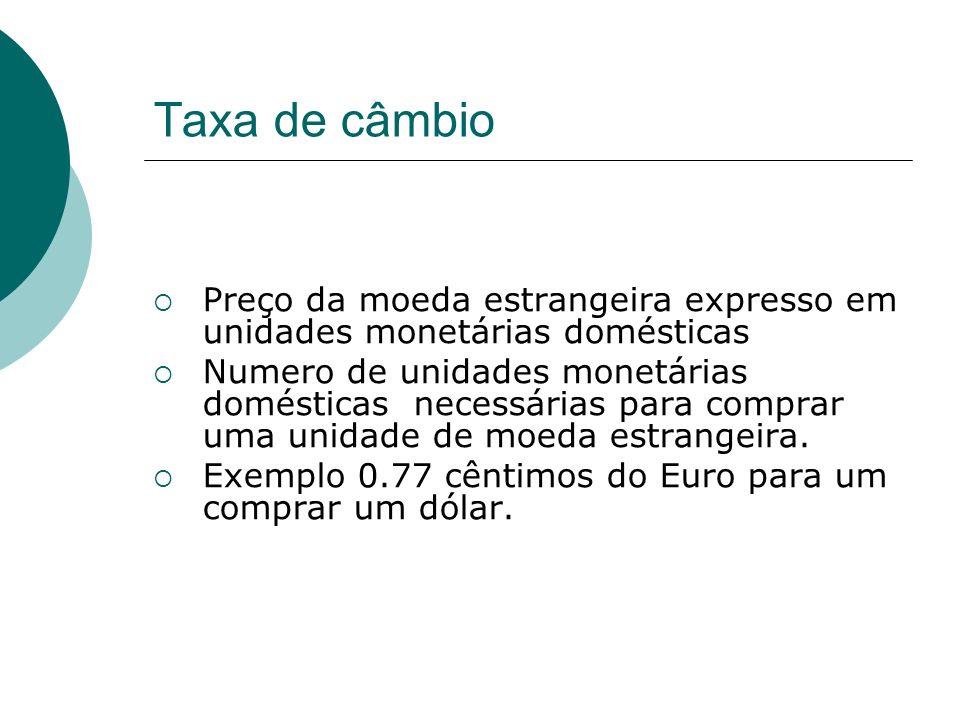 Taxa de câmbioPreço da moeda estrangeira expresso em unidades monetárias domésticas.