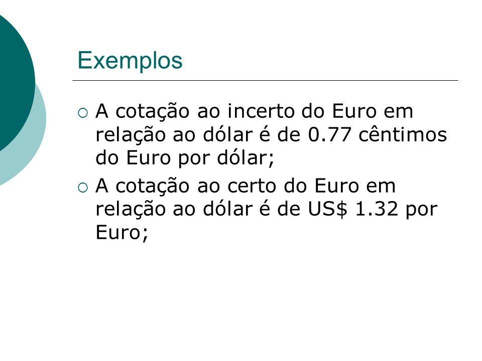 ExemplosA cotação ao incerto do Euro em relação ao dólar é de 0.77 cêntimos do Euro por dólar;