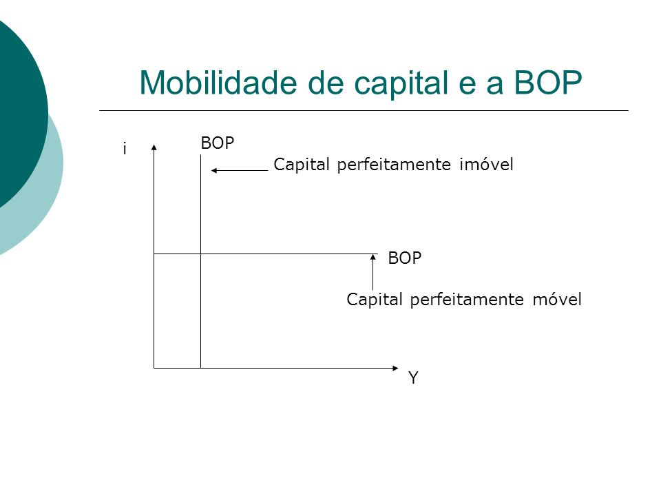 Mobilidade de capital e a BOP