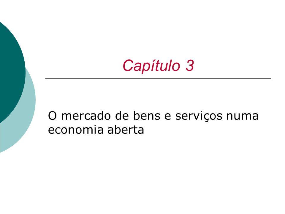 O mercado de bens e serviços numa economia aberta