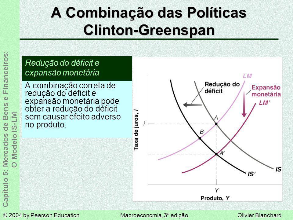 A Combinação das Políticas Clinton-Greenspan