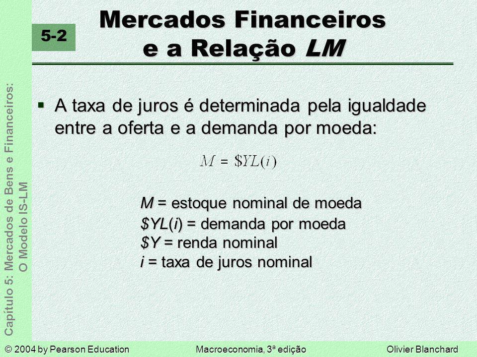 Mercados Financeiros e a Relação LM