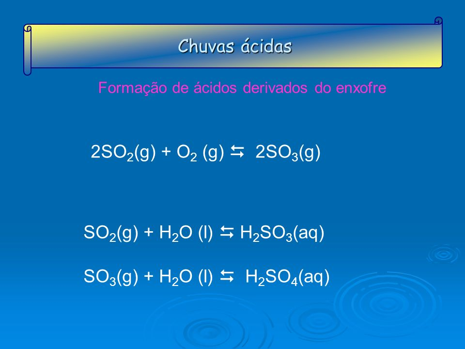 Chuvas ácidas 2SO2(g) + O2 (g)  2SO3(g) SO2(g) + H2O (l)  H2SO3(aq)