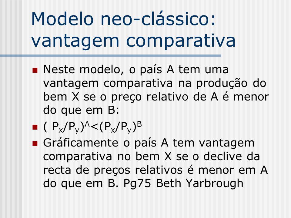 Modelo neo-clássico: vantagem comparativa