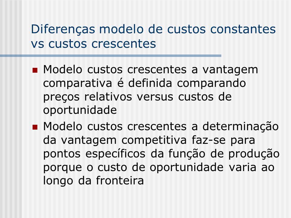 Diferenças modelo de custos constantes vs custos crescentes