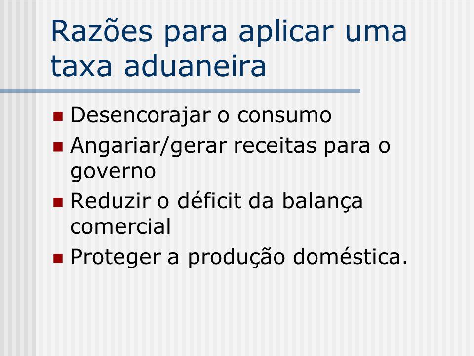 Razões para aplicar uma taxa aduaneira