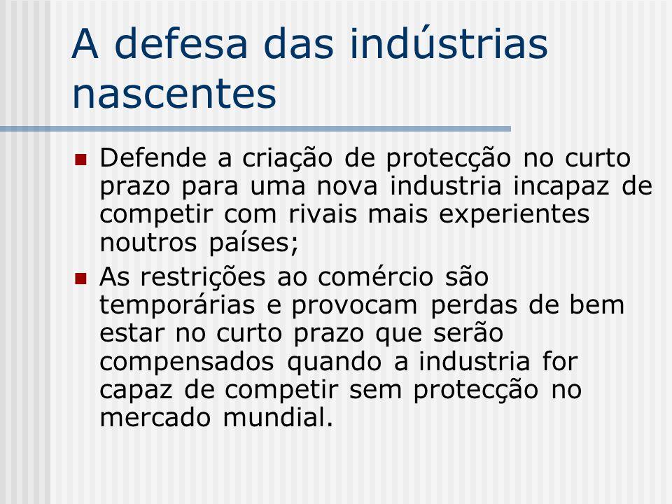 A defesa das indústrias nascentes