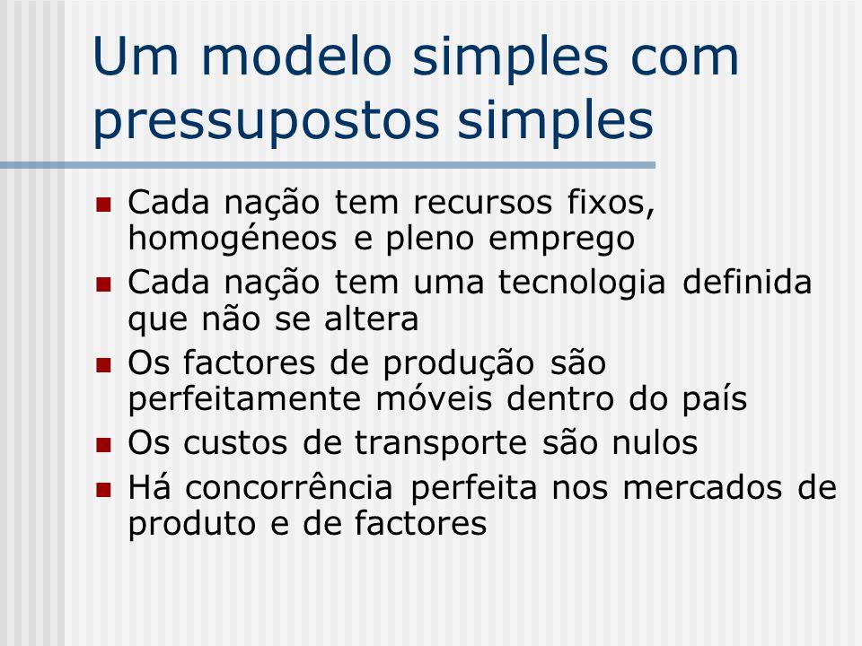 Um modelo simples com pressupostos simples