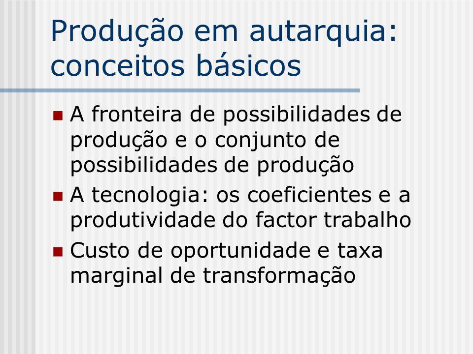Produção em autarquia: conceitos básicos