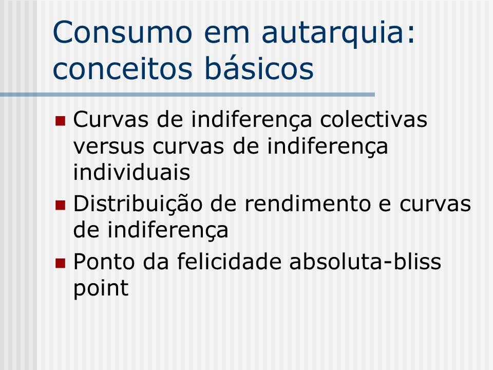 Consumo em autarquia: conceitos básicos
