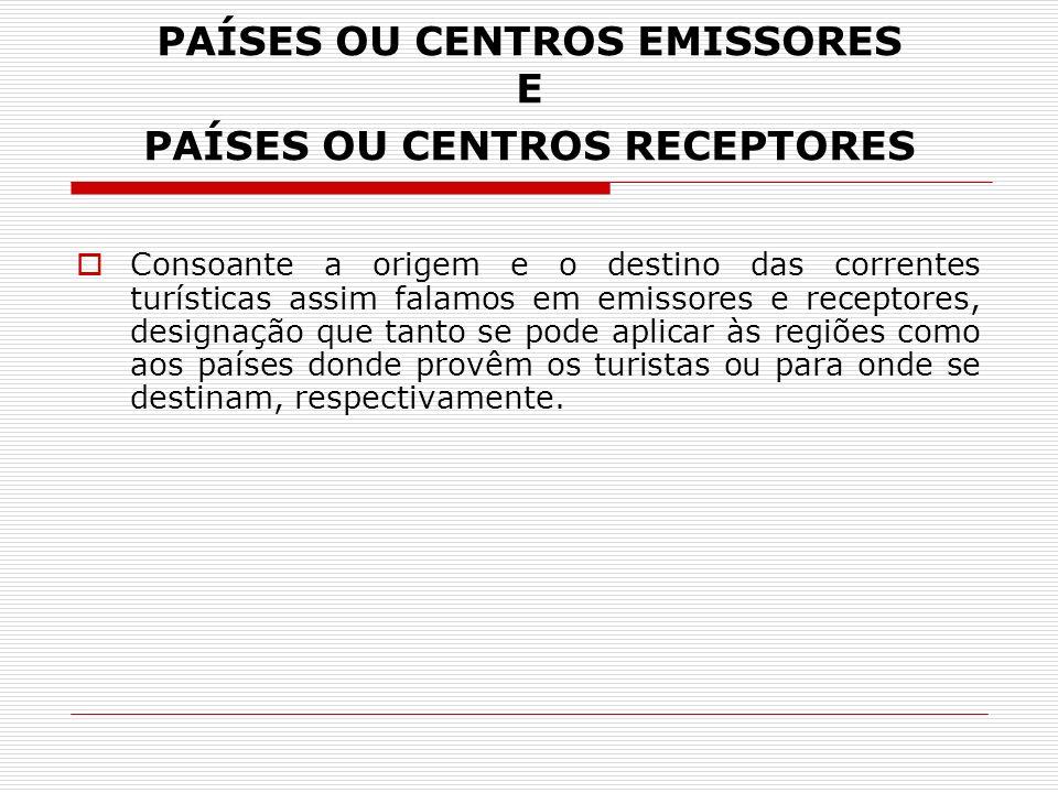 PAÍSES OU CENTROS EMISSORES E PAÍSES OU CENTROS RECEPTORES
