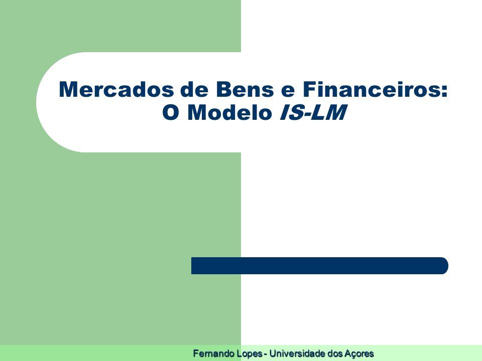 Mercados de Bens e Financeiros: O Modelo IS-LM