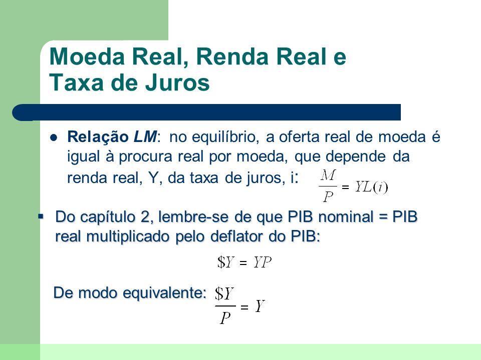 Moeda Real, Renda Real e Taxa de Juros