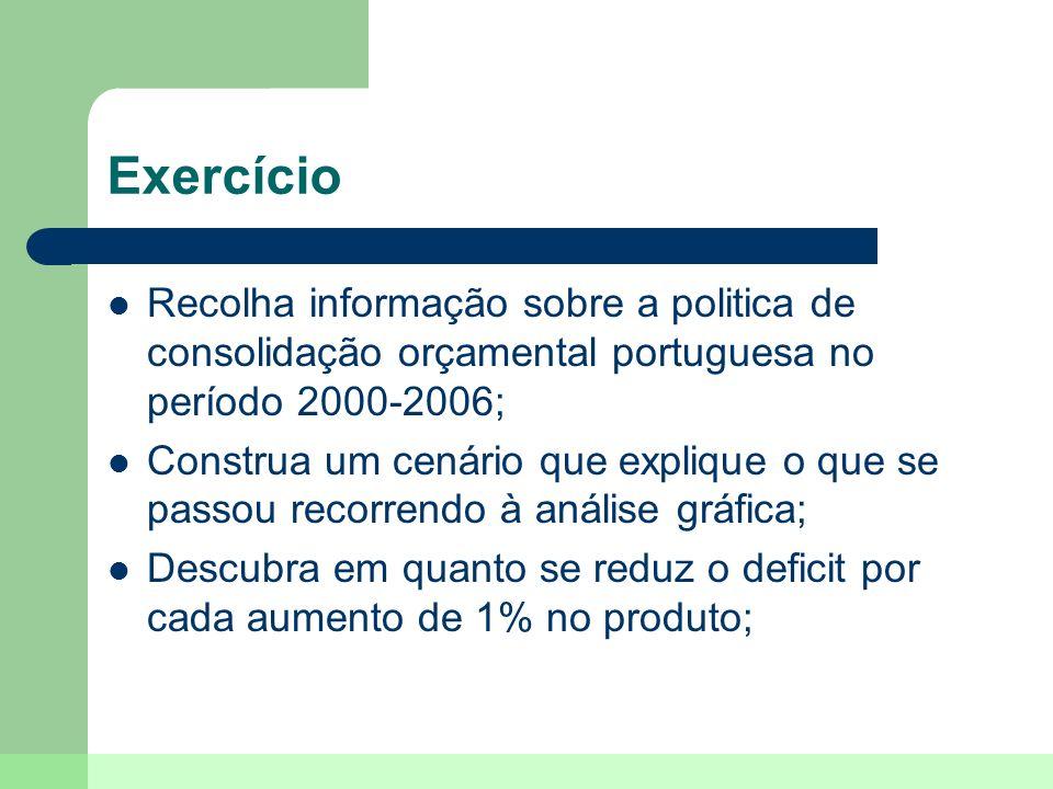 Exercício Recolha informação sobre a politica de consolidação orçamental portuguesa no período 2000-2006;