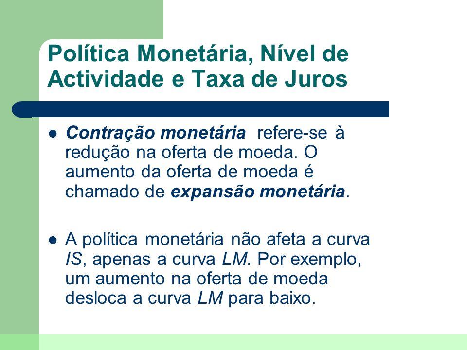 Política Monetária, Nível de Actividade e Taxa de Juros