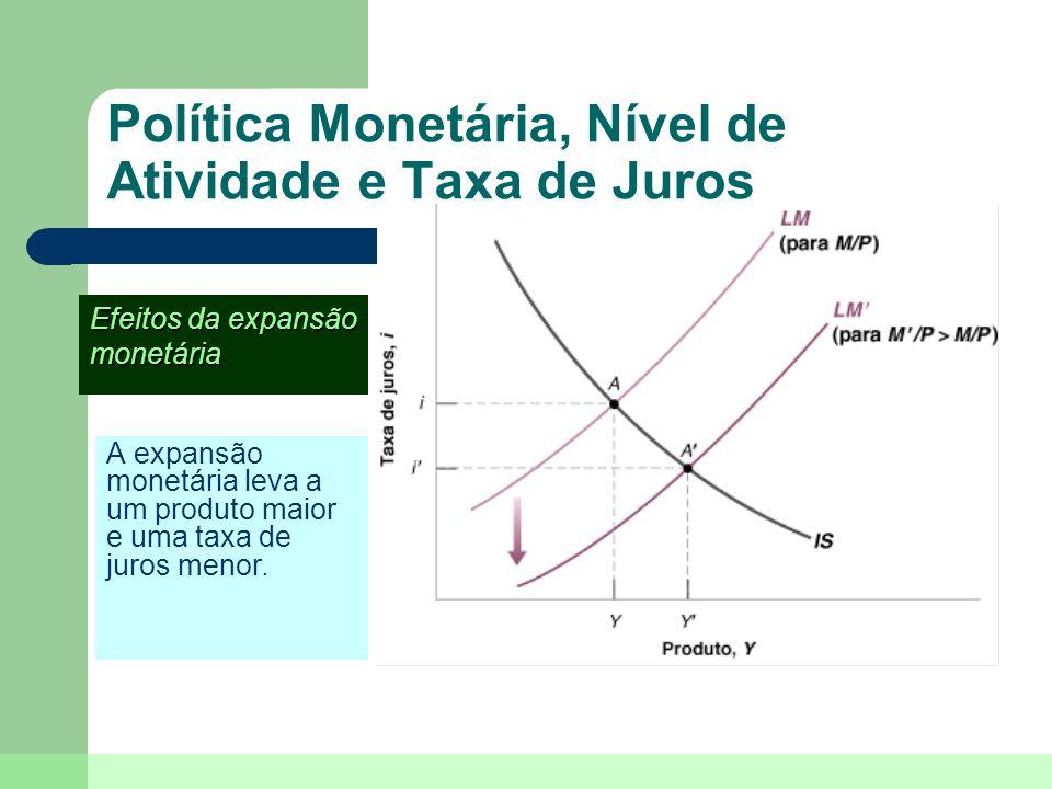 Política Monetária, Nível de Atividade e Taxa de Juros