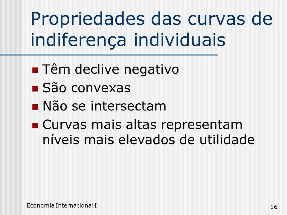 Propriedades das curvas de indiferença individuais