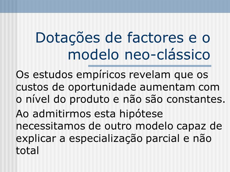 Dotações de factores e o modelo neo-clássico
