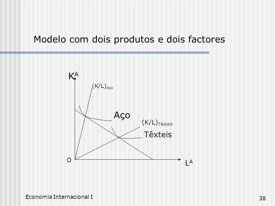 Modelo com dois produtos e dois factores
