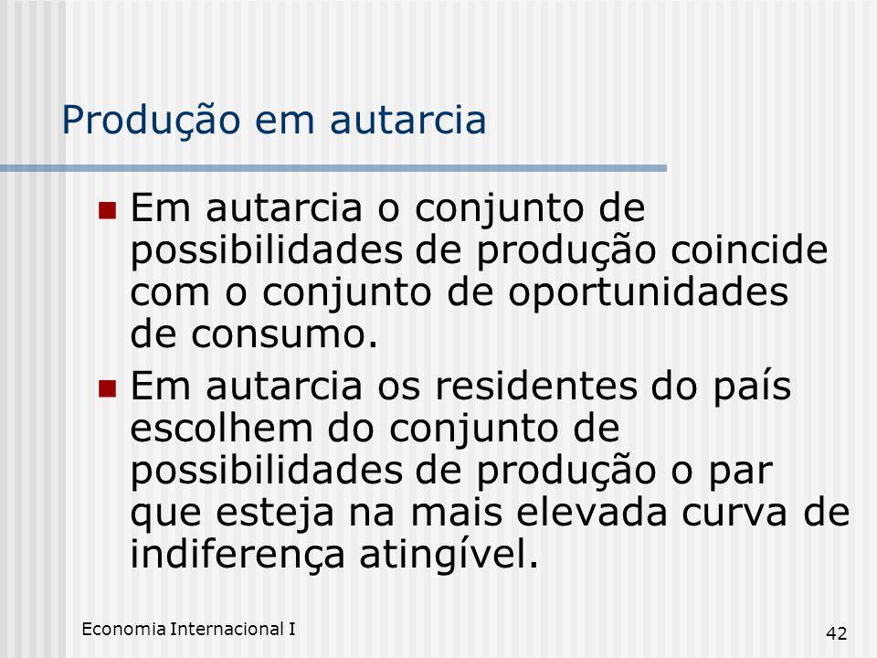 Produção em autarcia Em autarcia o conjunto de possibilidades de produção coincide com o conjunto de oportunidades de consumo.