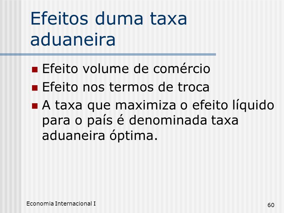 Efeitos duma taxa aduaneira