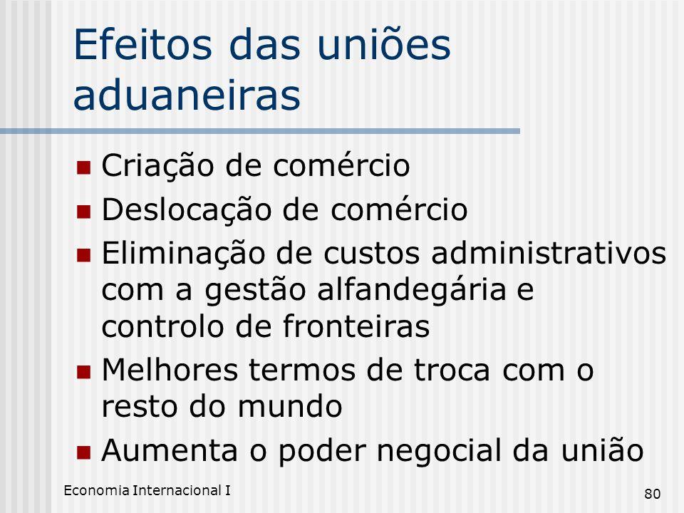 Efeitos das uniões aduaneiras