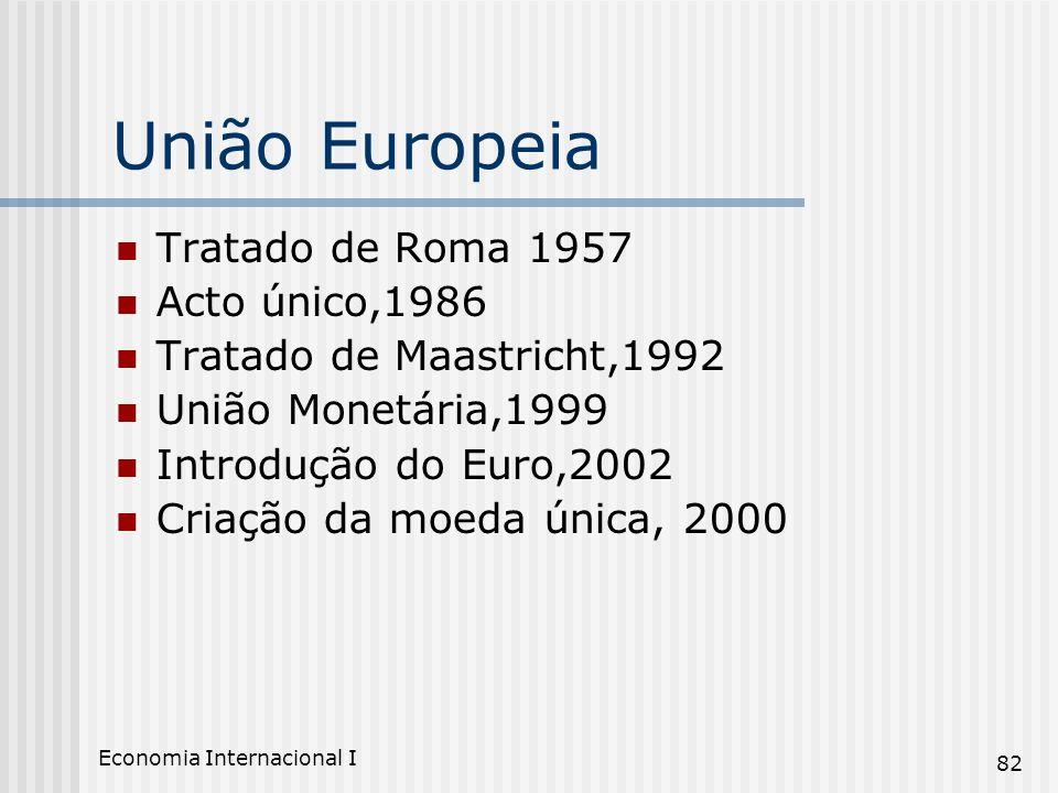 União Europeia Tratado de Roma 1957 Acto único,1986