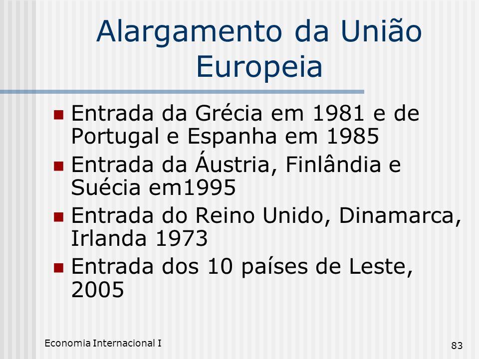 Alargamento da União Europeia